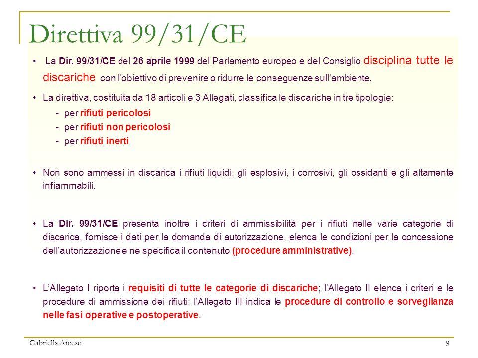 Direttiva 99/31/CE