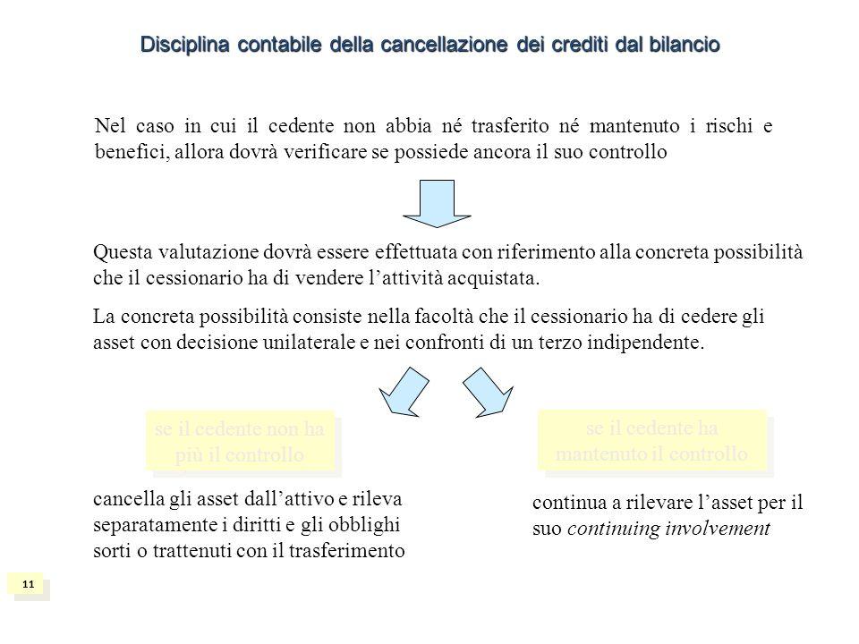 Disciplina contabile della cancellazione dei crediti dal bilancio