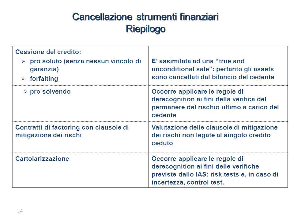 Cancellazione strumenti finanziari