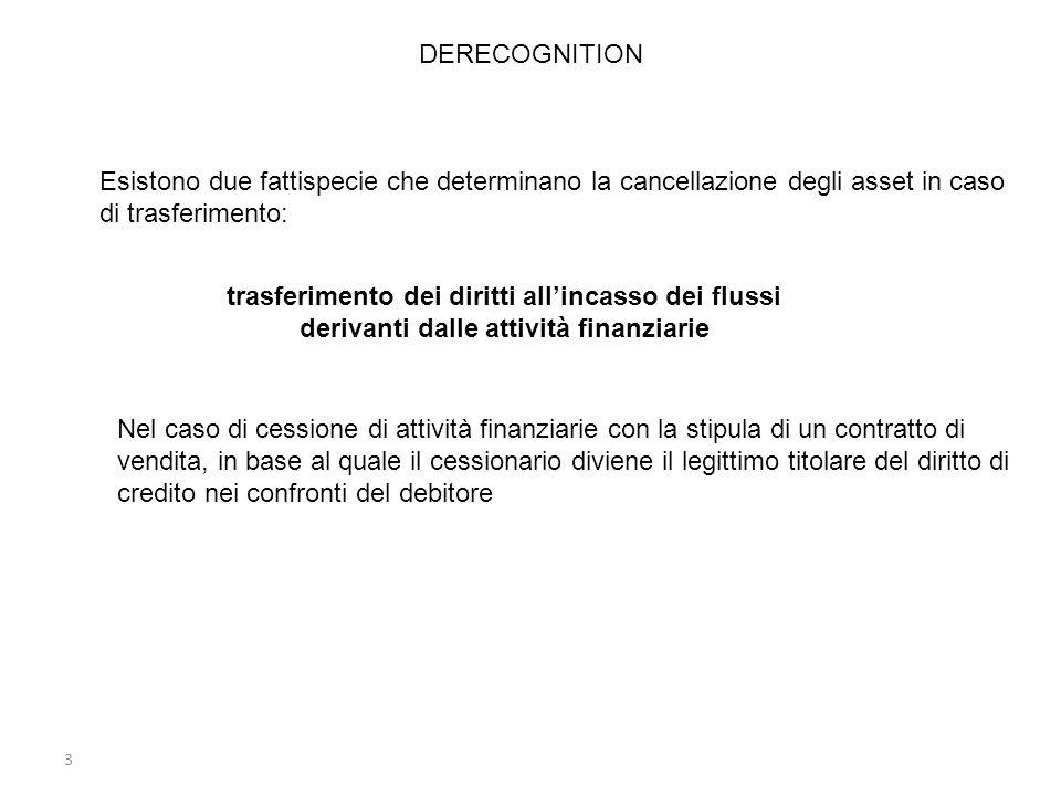 DERECOGNITION Esistono due fattispecie che determinano la cancellazione degli asset in caso di trasferimento: