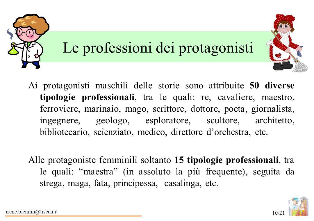 Le professioni dei protagonisti
