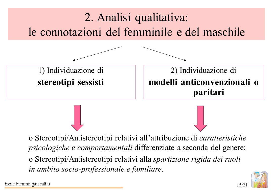 2. Analisi qualitativa: le connotazioni del femminile e del maschile