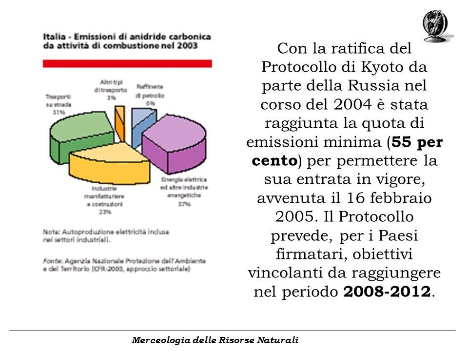 Con la ratifica del Protocollo di Kyoto da parte della Russia nel corso del 2004 è stata raggiunta la quota di emissioni minima (55 per cento) per permettere la sua entrata in vigore, avvenuta il 16 febbraio 2005. Il Protocollo prevede, per i Paesi firmatari, obiettivi vincolanti da raggiungere nel periodo 2008-2012.