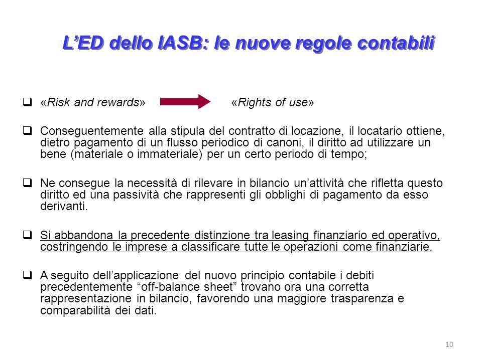 L'ED dello IASB: le nuove regole contabili