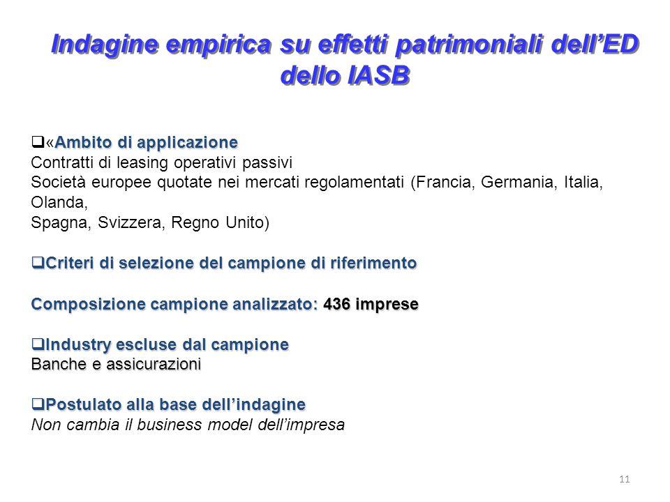 Indagine empirica su effetti patrimoniali dell'ED dello IASB