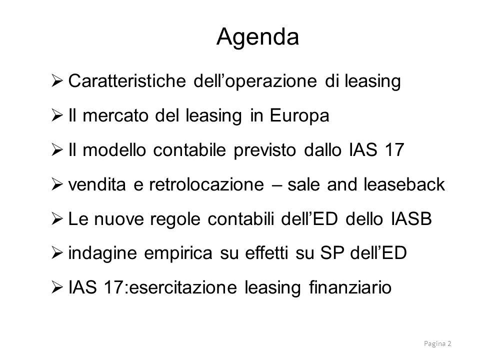 Agenda Caratteristiche dell'operazione di leasing