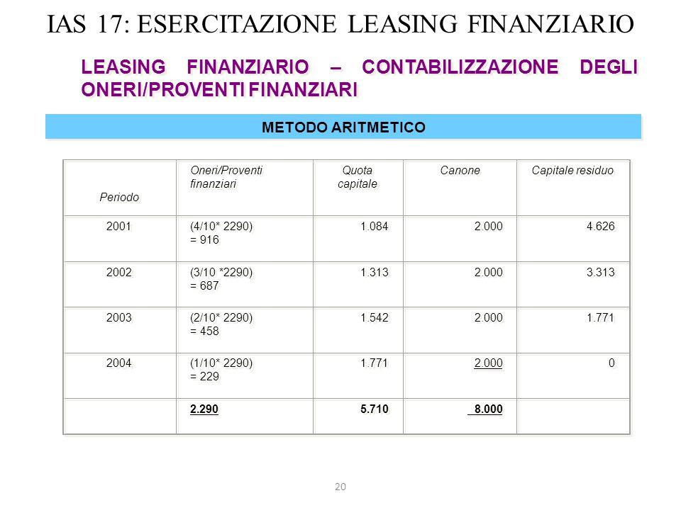 IAS 17: ESERCITAZIONE LEASING FINANZIARIO