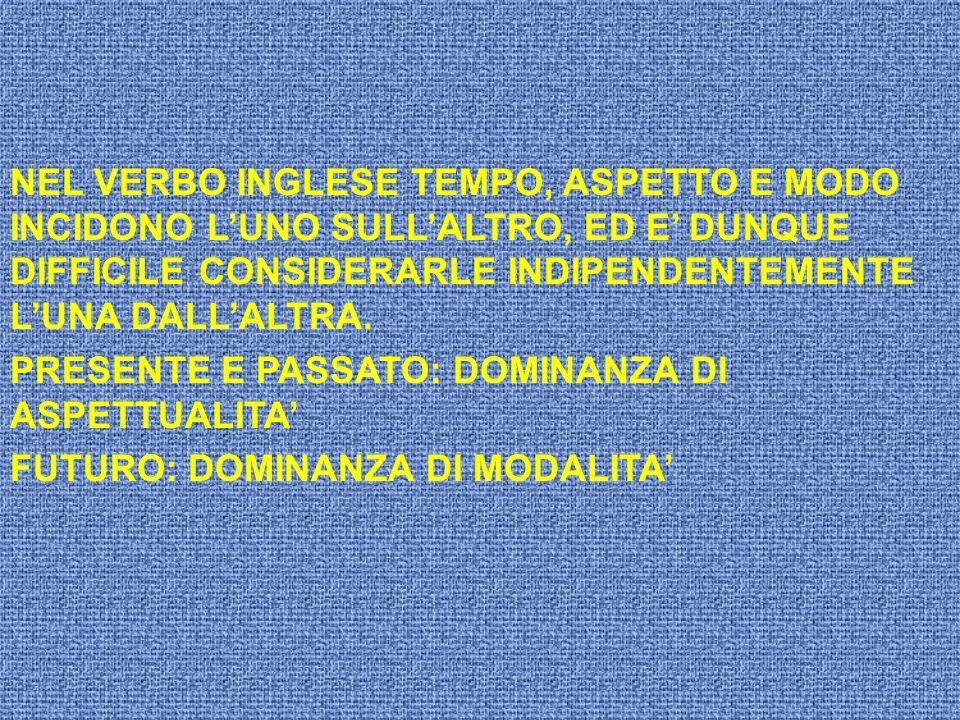 NEL VERBO INGLESE TEMPO, ASPETTO E MODO INCIDONO L'UNO SULL'ALTRO, ED E' DUNQUE DIFFICILE CONSIDERARLE INDIPENDENTEMENTE L'UNA DALL'ALTRA.