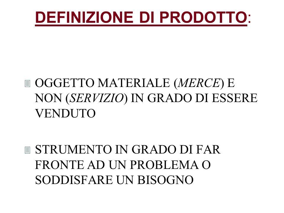 DEFINIZIONE DI PRODOTTO: