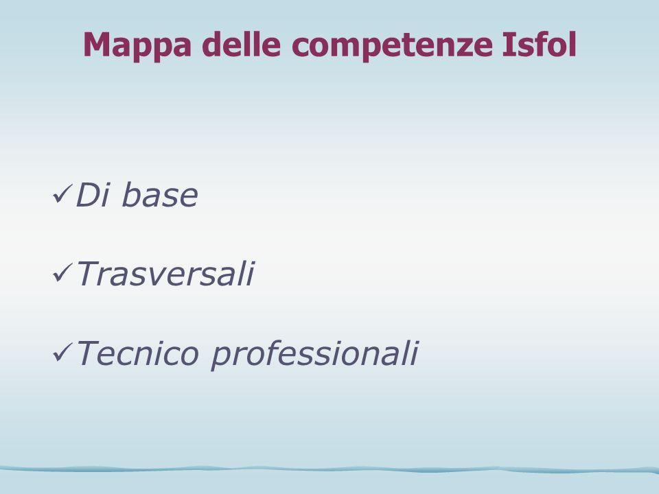 Mappa delle competenze Isfol