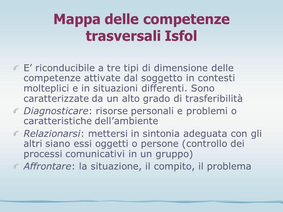 Mappa delle competenze trasversali Isfol