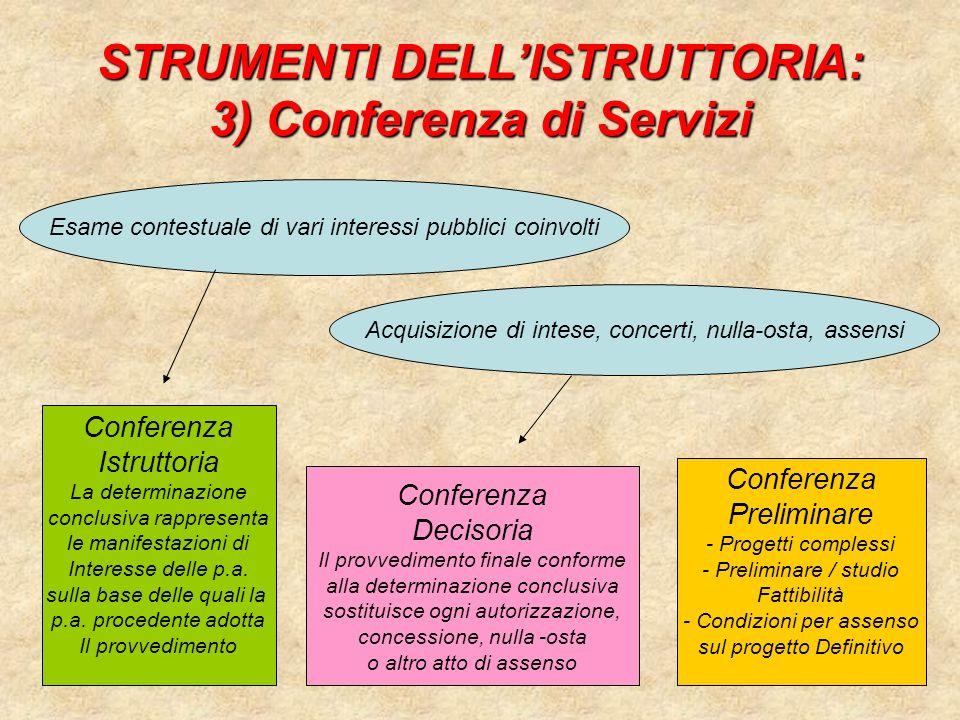 STRUMENTI DELL'ISTRUTTORIA: 3) Conferenza di Servizi