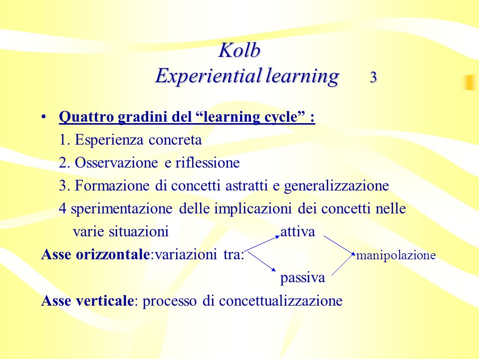 Kolb Experiential learning 3