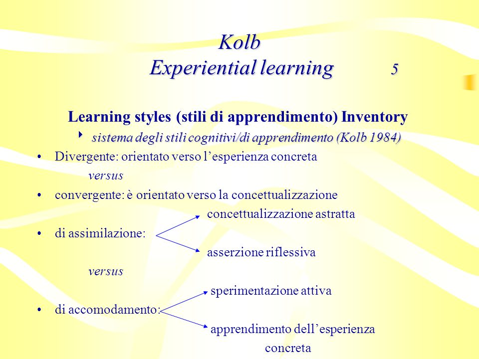 Kolb Experiential learning 5
