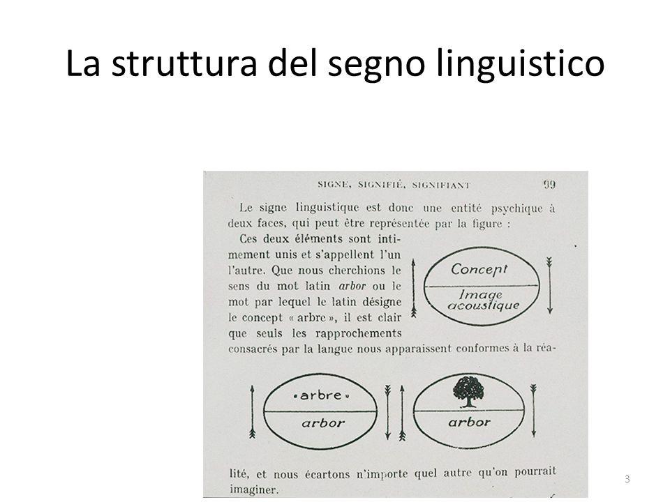 La struttura del segno linguistico