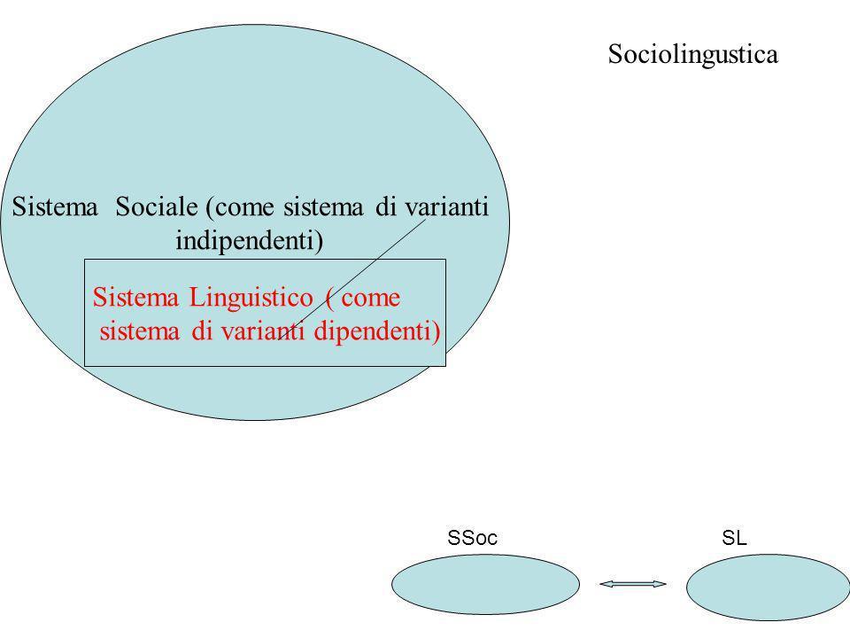 Sistema Sociale (come sistema di varianti