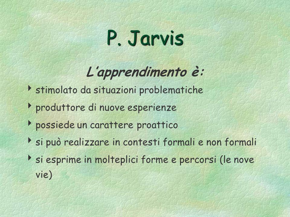 P. Jarvis L'apprendimento è: stimolato da situazioni problematiche
