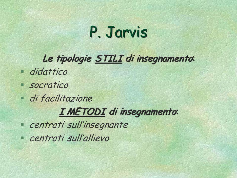 P. Jarvis Le tipologie STILI di insegnamento: didattico socratico