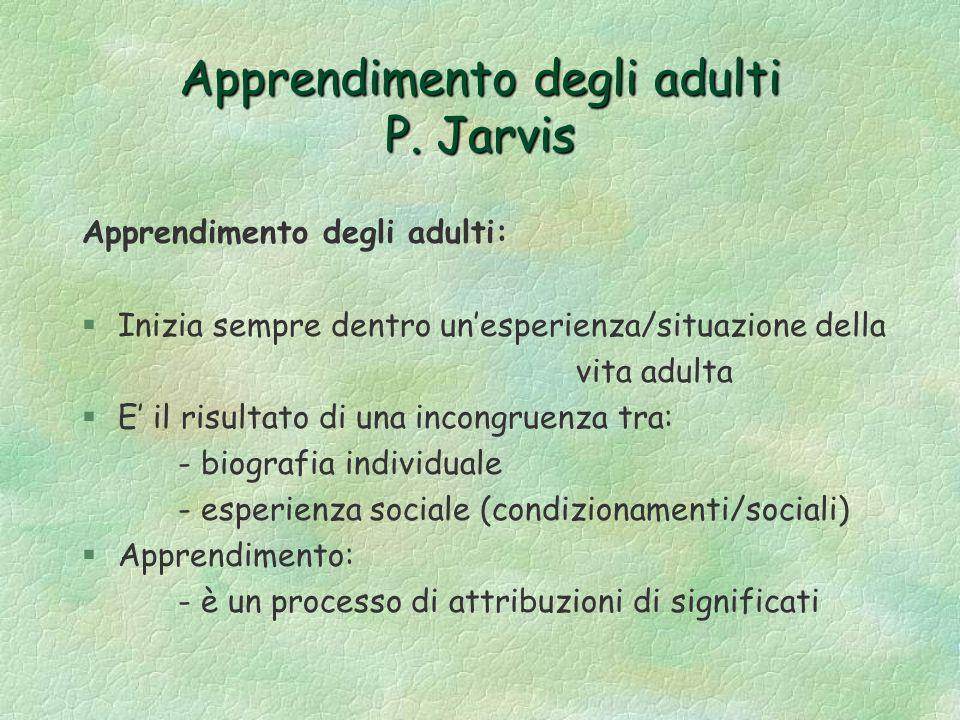 Apprendimento degli adulti P. Jarvis