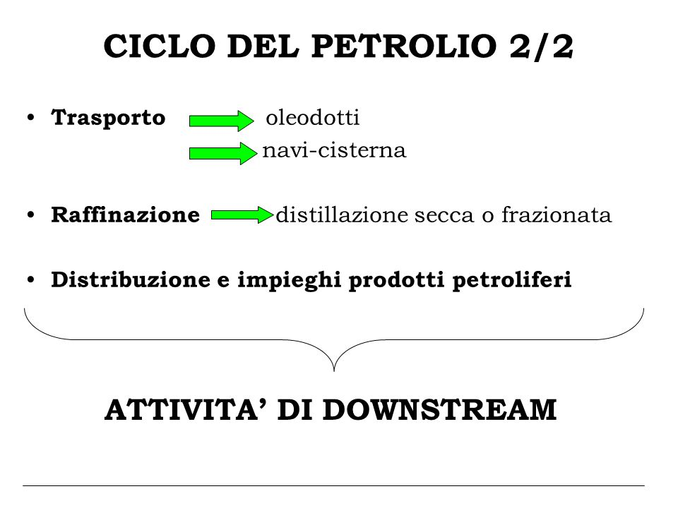 ATTIVITA' DI DOWNSTREAM