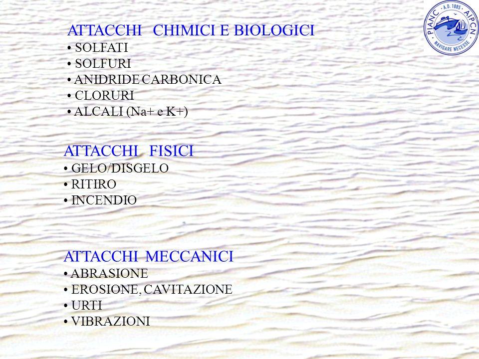 ATTACCHI CHIMICI E BIOLOGICI