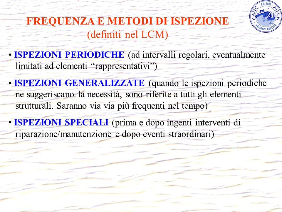 FREQUENZA E METODI DI ISPEZIONE (definiti nel LCM)