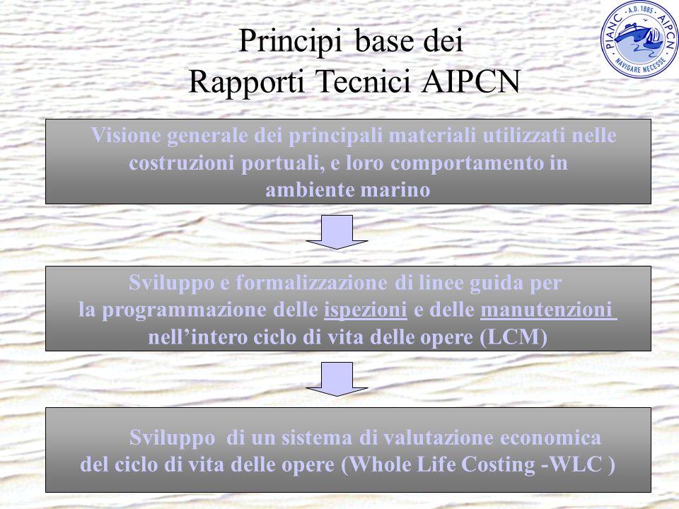 Rapporti Tecnici AIPCN