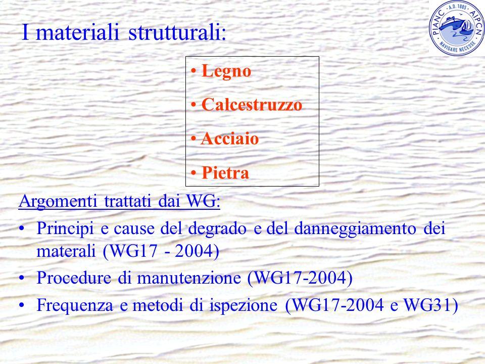 I materiali strutturali: