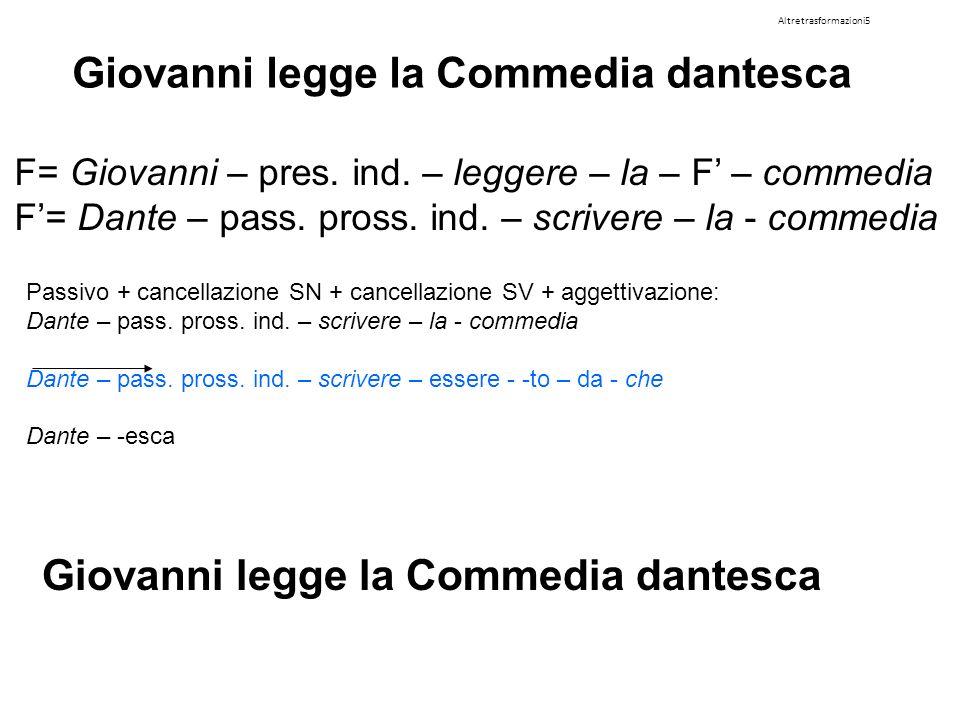 Giovanni legge la Commedia dantesca