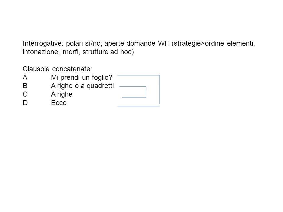 Interrogative: polari sì/no; aperte domande WH (strategie>ordine elementi, intonazione, morfi, strutture ad hoc)