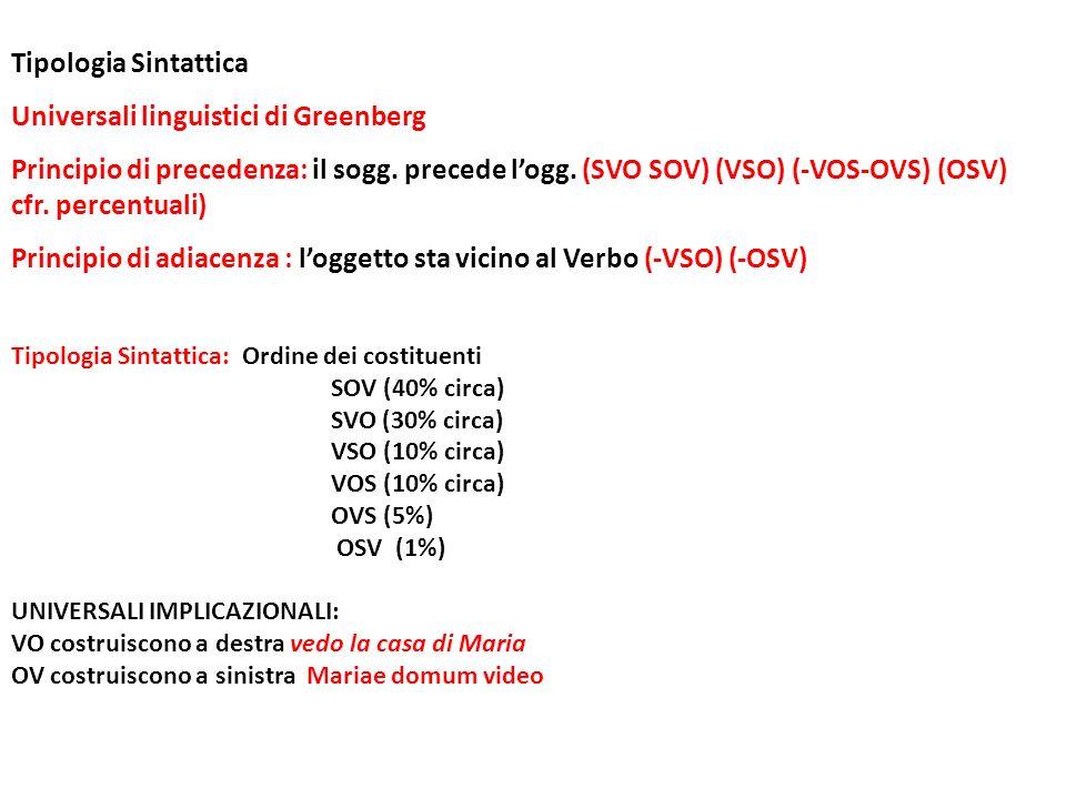 Universali linguistici di Greenberg