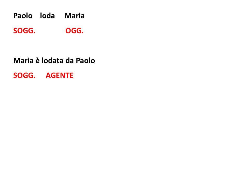 Paolo loda Maria SOGG. OGG. Maria è lodata da Paolo SOGG. AGENTE