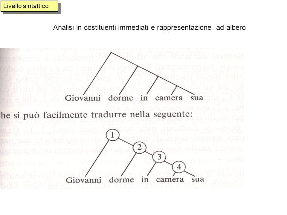 Analisi in costituenti immediati e rappresentazione ad albero