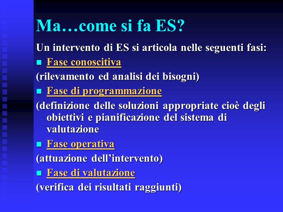 Ma…come si fa ES Un intervento di ES si articola nelle seguenti fasi: