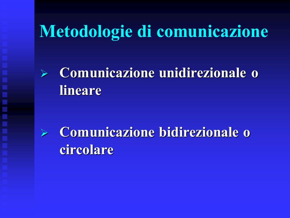 Metodologie di comunicazione