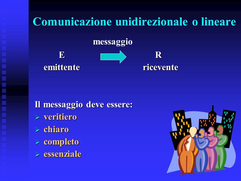 Comunicazione unidirezionale o lineare