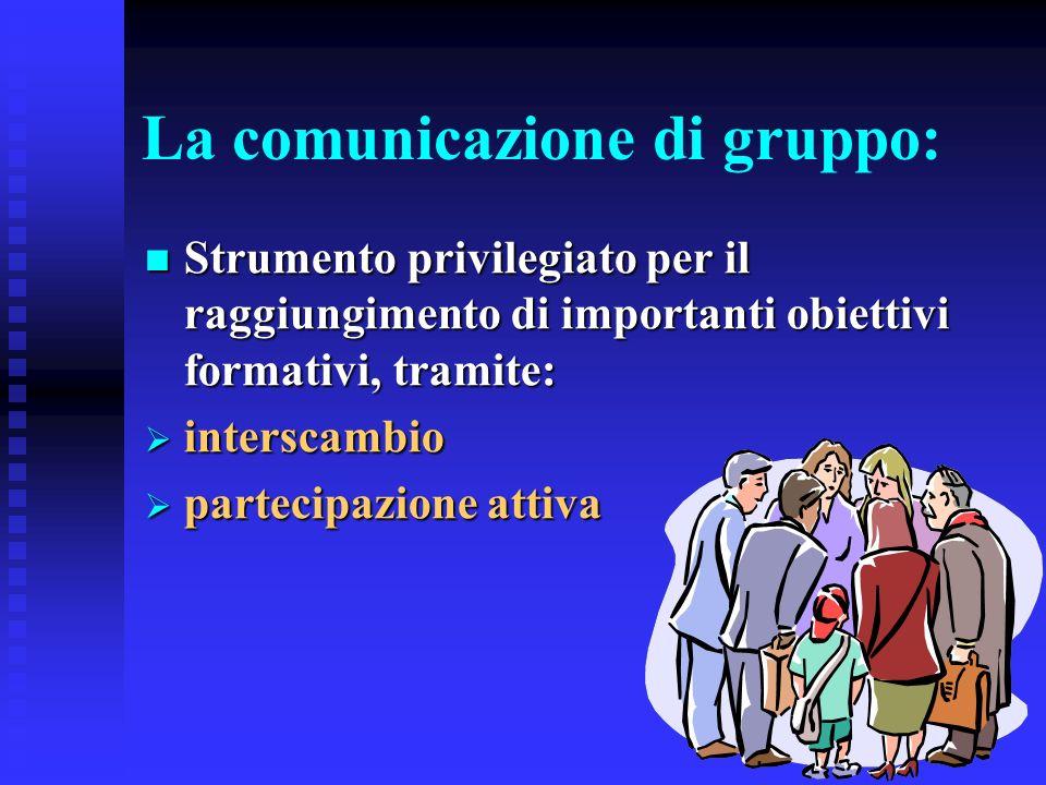 La comunicazione di gruppo: