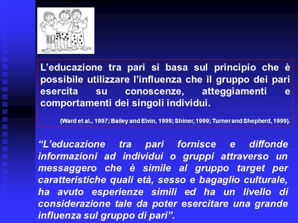 L'educazione tra pari si basa sul principio che è possibile utilizzare l'influenza che il gruppo dei pari esercita su conoscenze, atteggiamenti e comportamenti dei singoli individui.