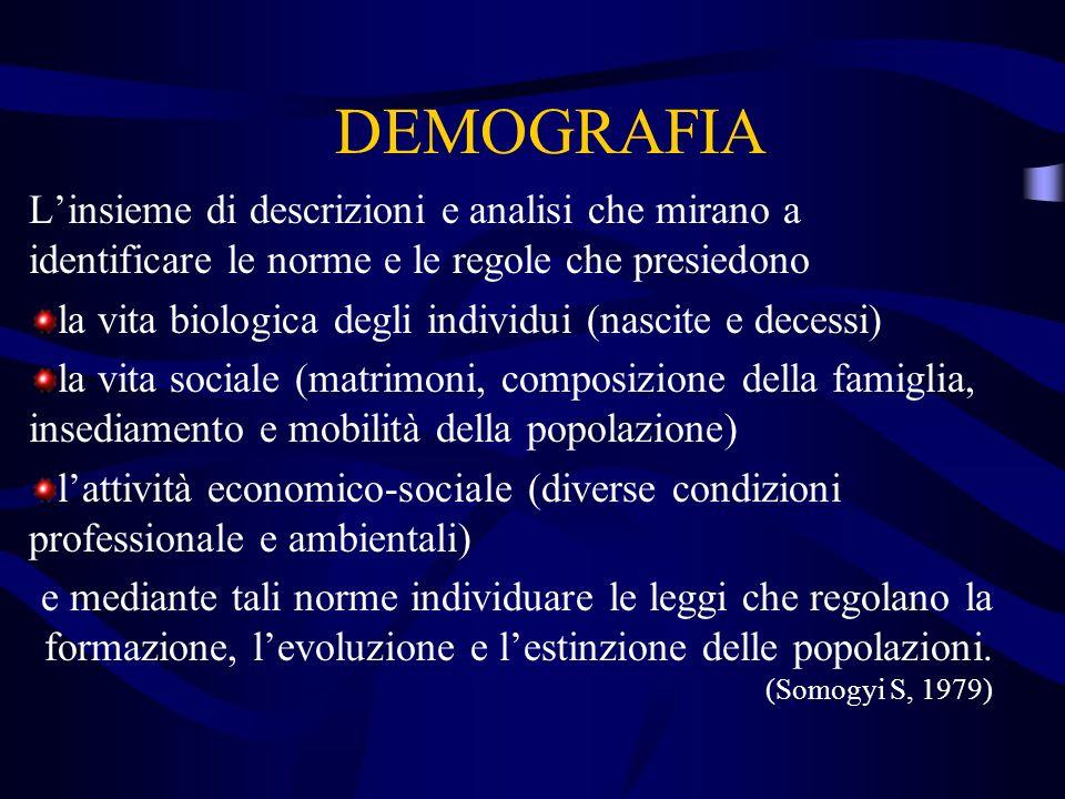 DEMOGRAFIA L'insieme di descrizioni e analisi che mirano a identificare le norme e le regole che presiedono.