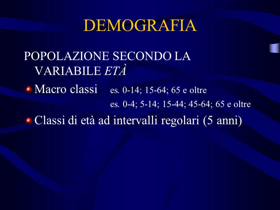 DEMOGRAFIA POPOLAZIONE SECONDO LA VARIABILE ETÀ