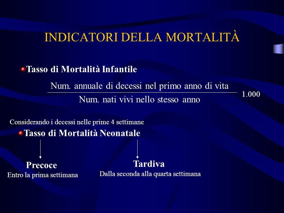 INDICATORI DELLA MORTALITÀ