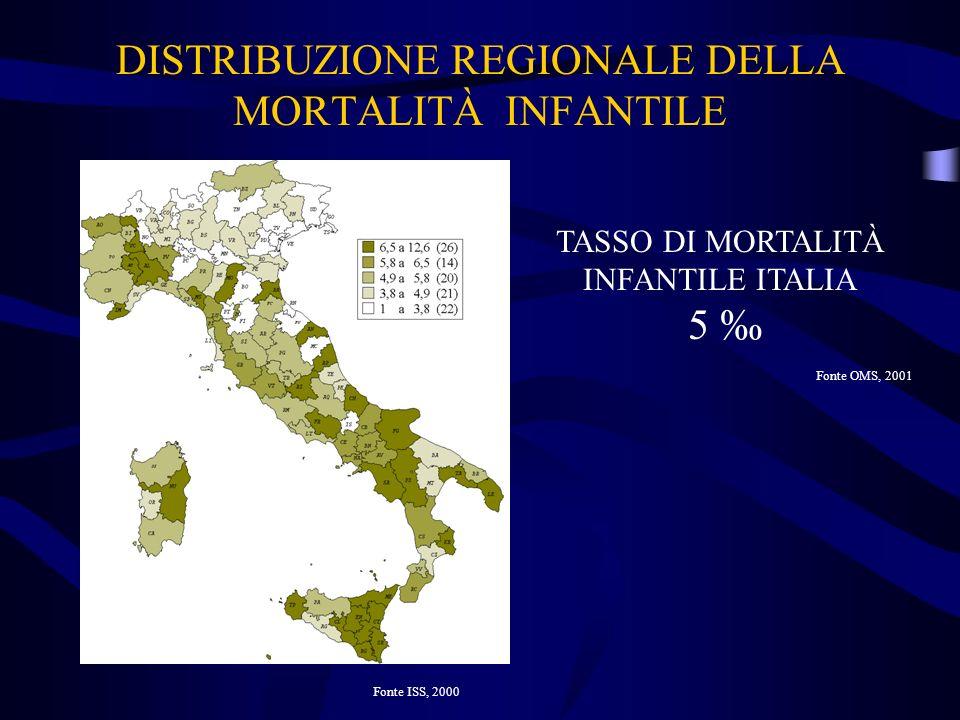 DISTRIBUZIONE REGIONALE DELLA MORTALITÀ INFANTILE