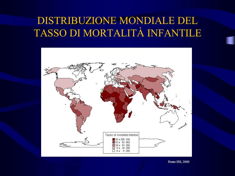 DISTRIBUZIONE MONDIALE DEL TASSO DI MORTALITÀ INFANTILE