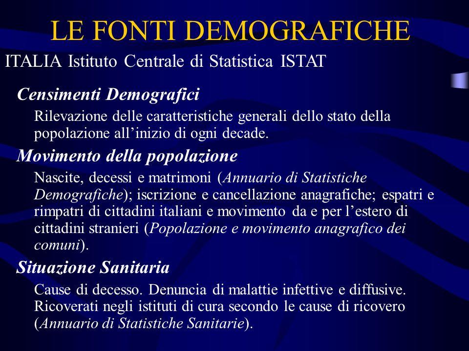 LE FONTI DEMOGRAFICHE ITALIA Istituto Centrale di Statistica ISTAT