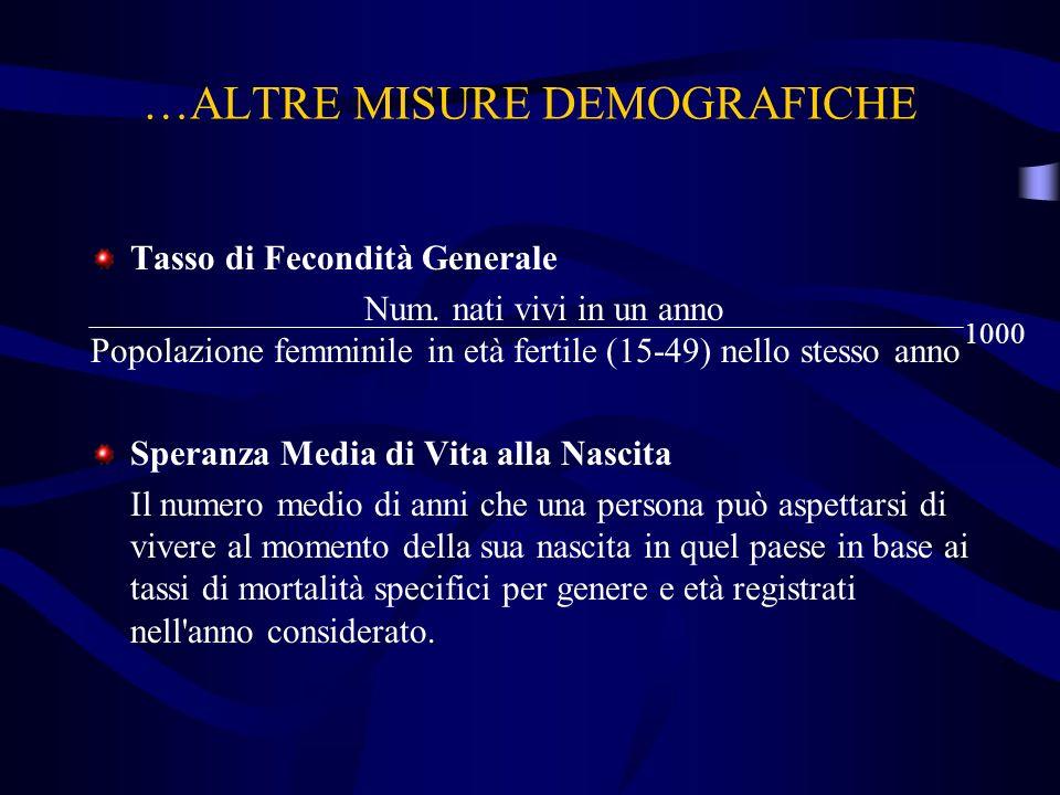 …ALTRE MISURE DEMOGRAFICHE