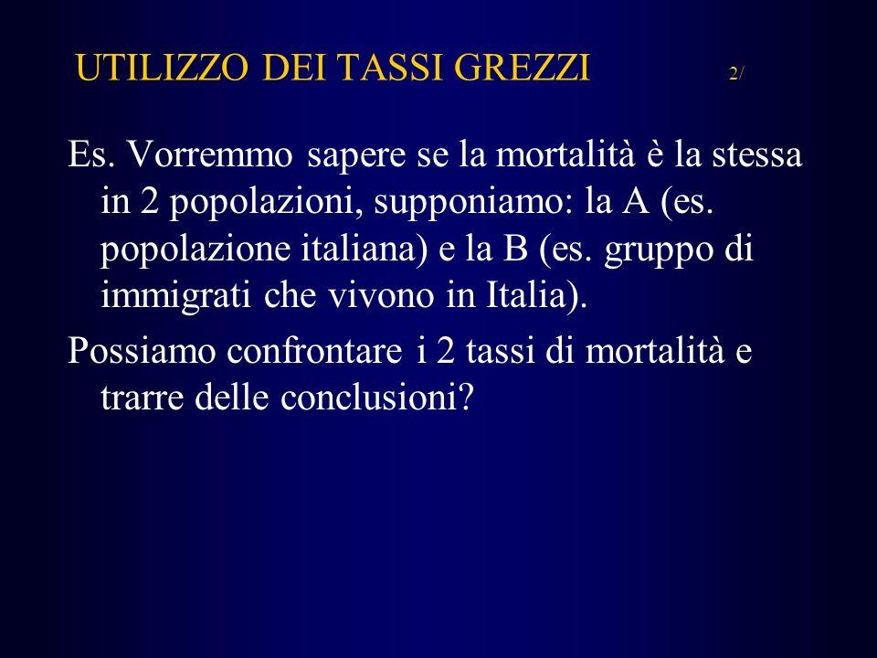 UTILIZZO DEI TASSI GREZZI 2/
