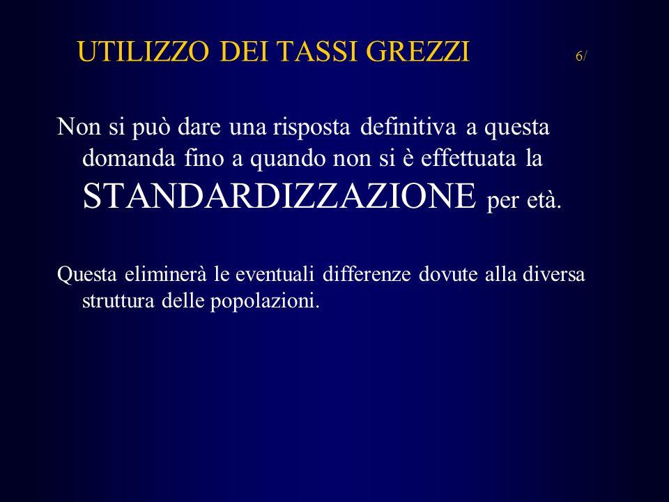 UTILIZZO DEI TASSI GREZZI 6/