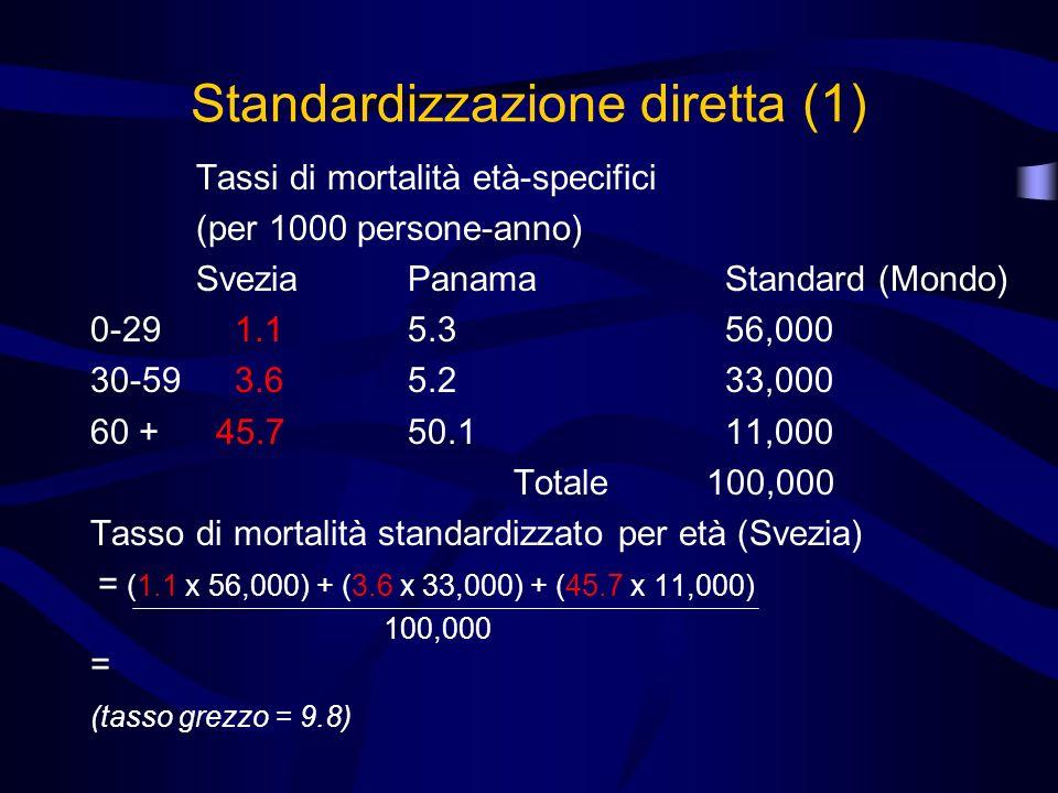 Standardizzazione diretta (1)