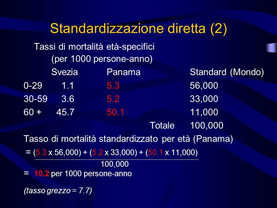 Standardizzazione diretta (2)
