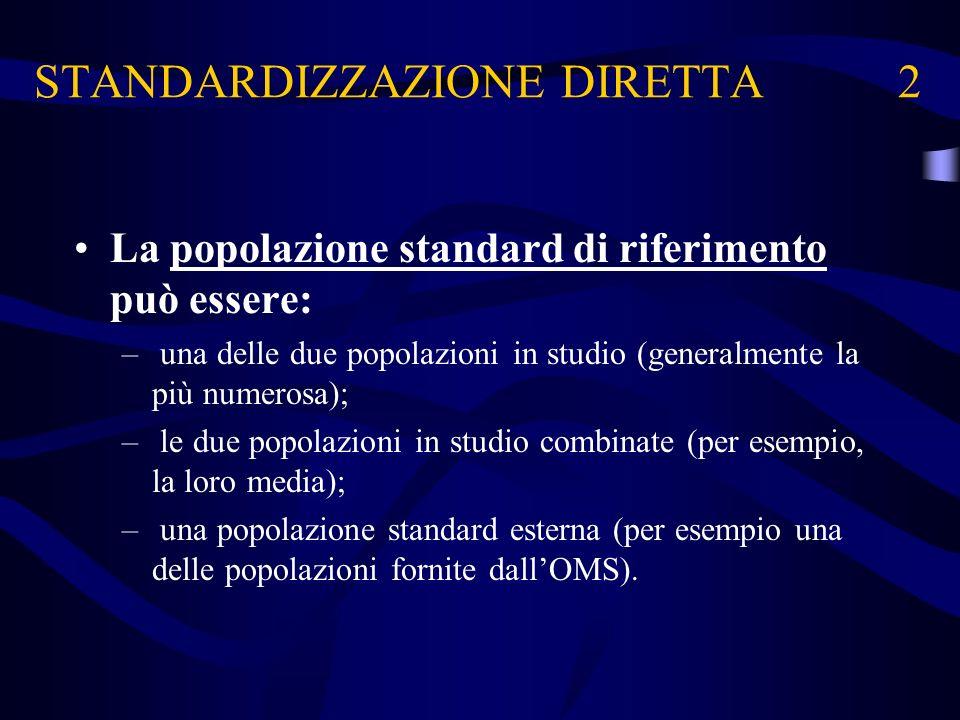 STANDARDIZZAZIONE DIRETTA 2